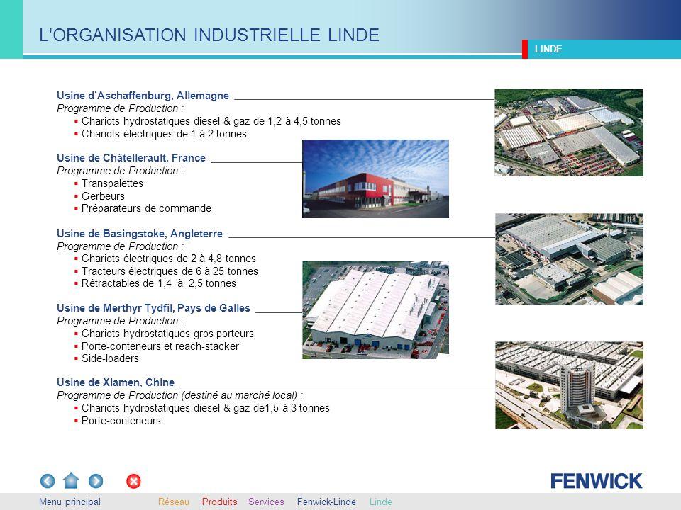 Menu principal LINDE L'ORGANISATION INDUSTRIELLE LINDE Usine dAschaffenburg, Allemagne Programme de Production : Chariots hydrostatiques diesel & gaz