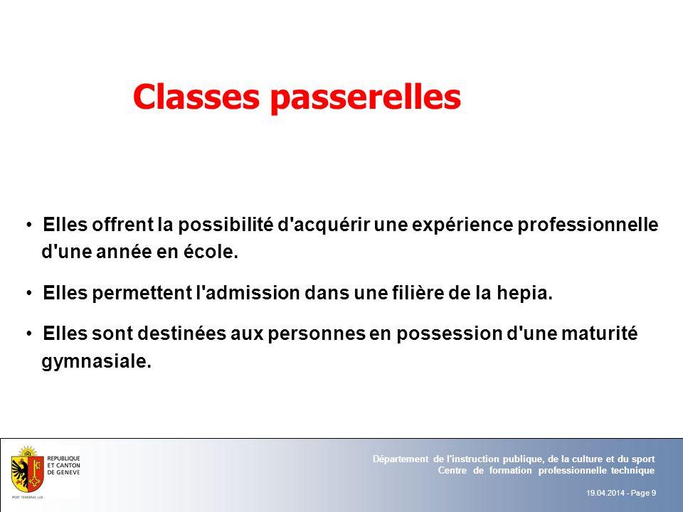 Cursus professionnelCFC VieActive Matupro.