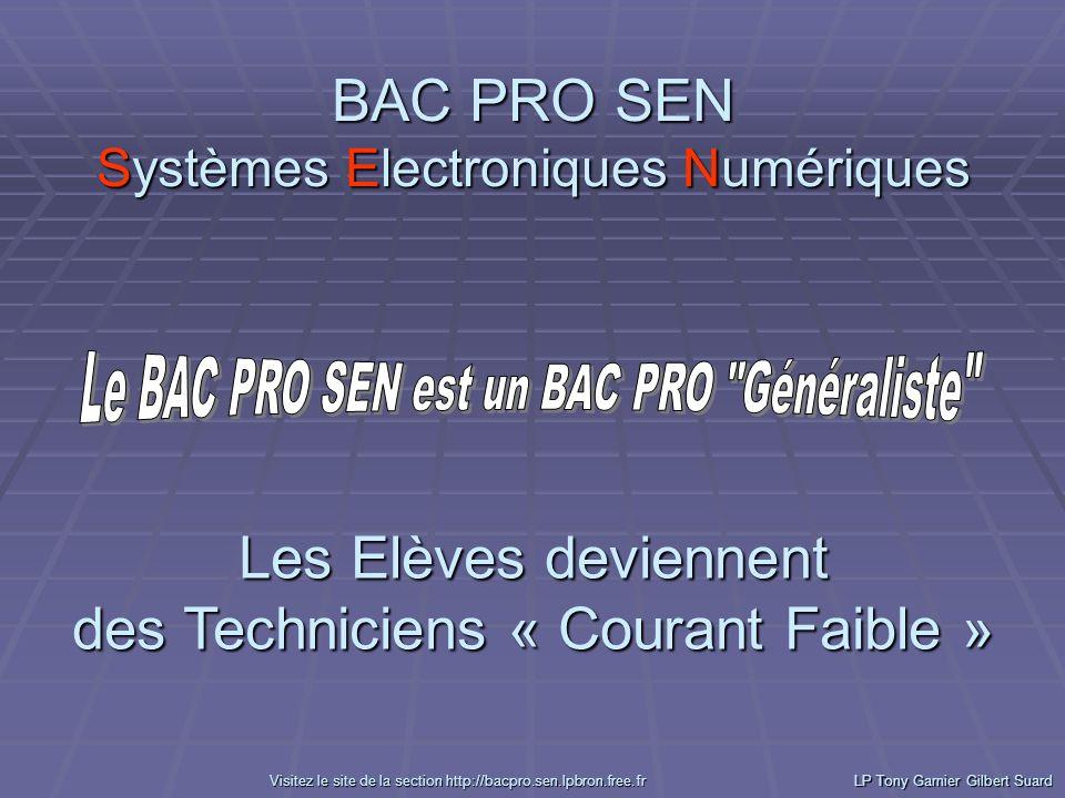 BAC PRO SEN Systèmes Electroniques Numériques Les Elèves deviennent des Techniciens « Courant Faible » LP Tony Garnier Gilbert Suard VVVV iiii ssss iiii tttt eeee zzzz l l l l eeee s s s s iiii tttt eeee d d d d eeee l l l l aaaa s s s s eeee cccc tttt iiii oooo nnnn h h h h tttt tttt pppp :::: //// //// bbbb aaaa cccc pppp rrrr oooo....