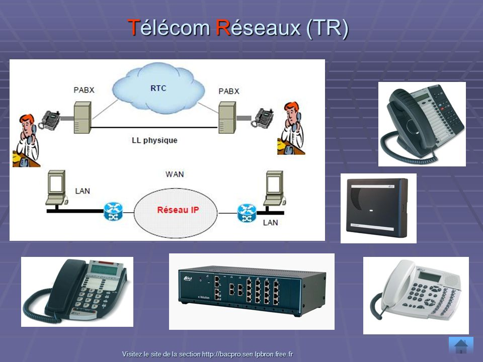 Télécom Réseaux (TR) VVVV iiii ssss iiii tttt eeee zzzz l l l l eeee s s s s iiii tttt eeee d d d d eeee l l l l aaaa s s s s eeee cccc tttt iiii oooo