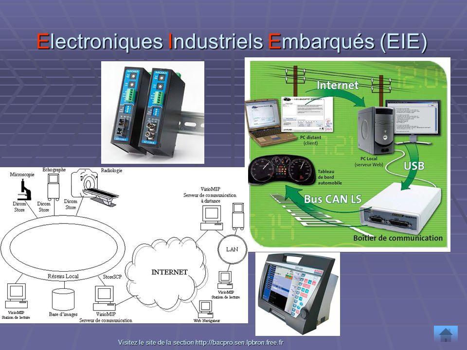 Electroniques Industriels Embarqués (EIE) VVVV iiii ssss iiii tttt eeee zzzz l l l l eeee s s s s iiii tttt eeee d d d d eeee l l l l aaaa s s s s eee