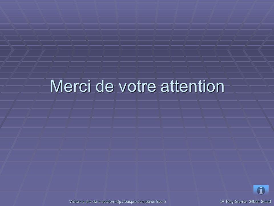 Merci de votre attention LP Tony Garnier Gilbert Suard VVVV iiii ssss iiii tttt eeee zzzz l l l l eeee s s s s iiii tttt eeee d d d d eeee l l l l aaaa s s s s eeee cccc tttt iiii oooo nnnn h h h h tttt tttt pppp :::: //// //// bbbb aaaa cccc pppp rrrr oooo....