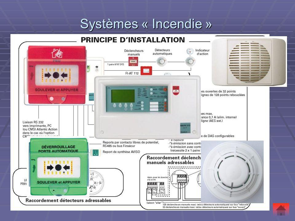 Systèmes « Incendie » Systèmes « Incendie »