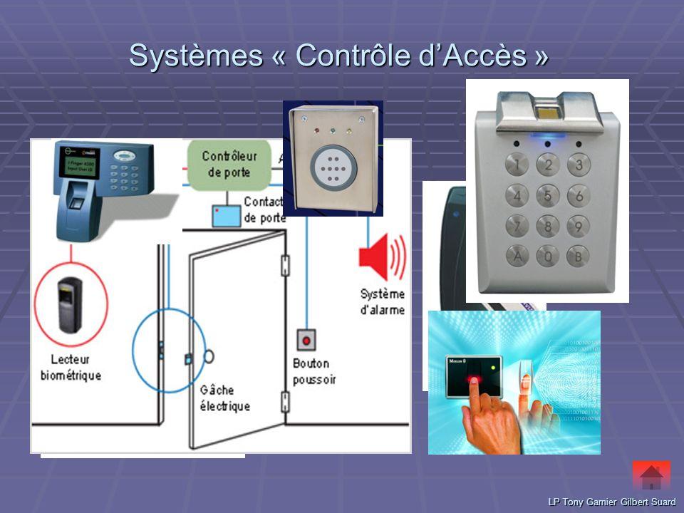 Systèmes « Contrôle dAccès » Systèmes « Contrôle dAccès »LP Tony Garnier Gilbert Suard