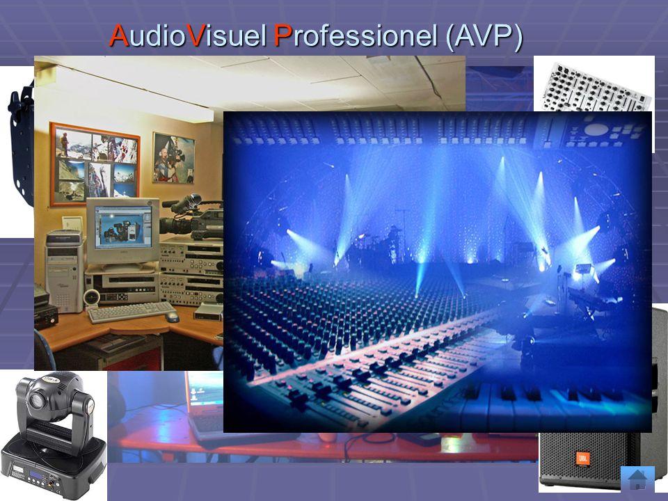 AudioVisuel Professionel (AVP)