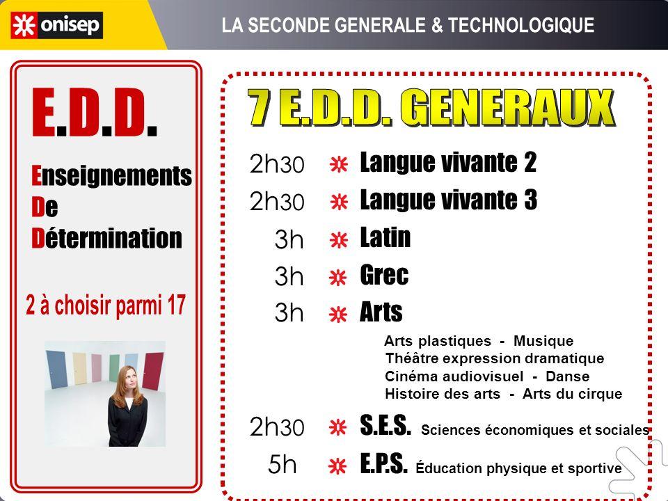 Langue vivante 2 Langue vivante 3 Latin Grec Arts Arts plastiques - Musique Théâtre expression dramatique Cinéma audiovisuel - Danse Histoire des arts