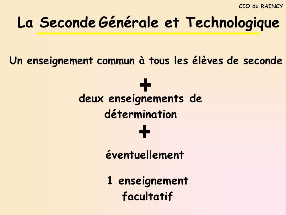 La Seconde Générale et Technologique Enseignements du Tronc Commun CIO du RAINCY 2 hAide individualisée 25 hTOTAL 30 mn Education civique, juridique et sociale (ECJS) 2 hEducation Physique et Sportive (EPS) 2 hSciences et Vie de la Terre (SVT) 3 h 30 mnPhysique-Chimie 3 h (+ 1 h de module)Mathématiques 2 h (+ 1 h de module)Langue Vivante 1 (LV1) 3 h (+ 30 mn de module)Histoire-Géographie 4 h (+ 30 mn de module)Français
