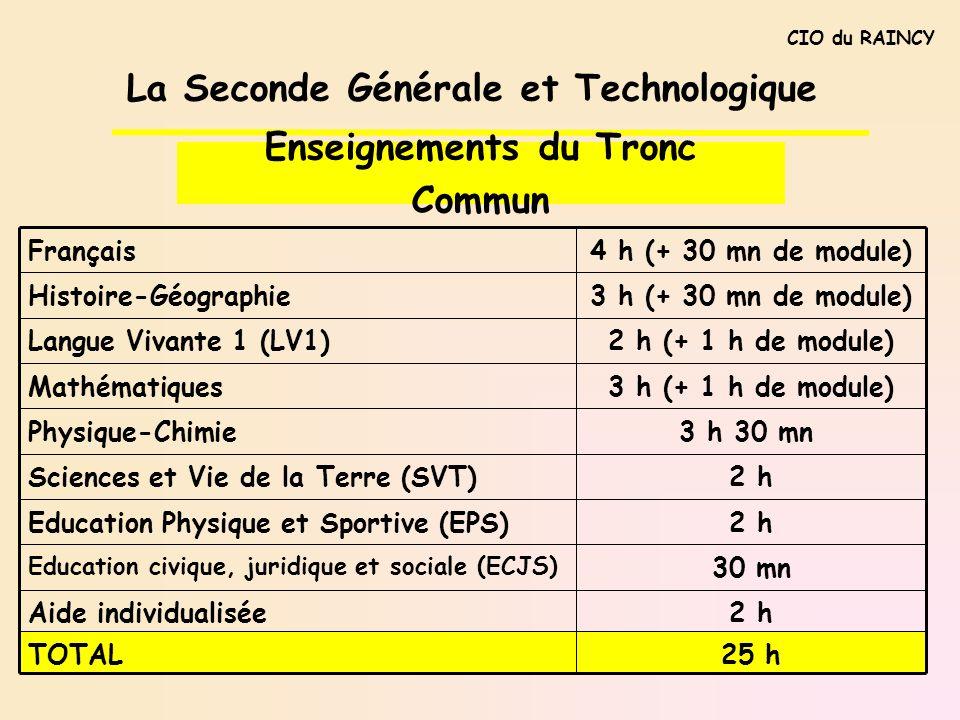 La Seconde Générale et Technologique Enseignements du Tronc Commun CIO du RAINCY 2 hAide individualisée 25 hTOTAL 30 mn Education civique, juridique e