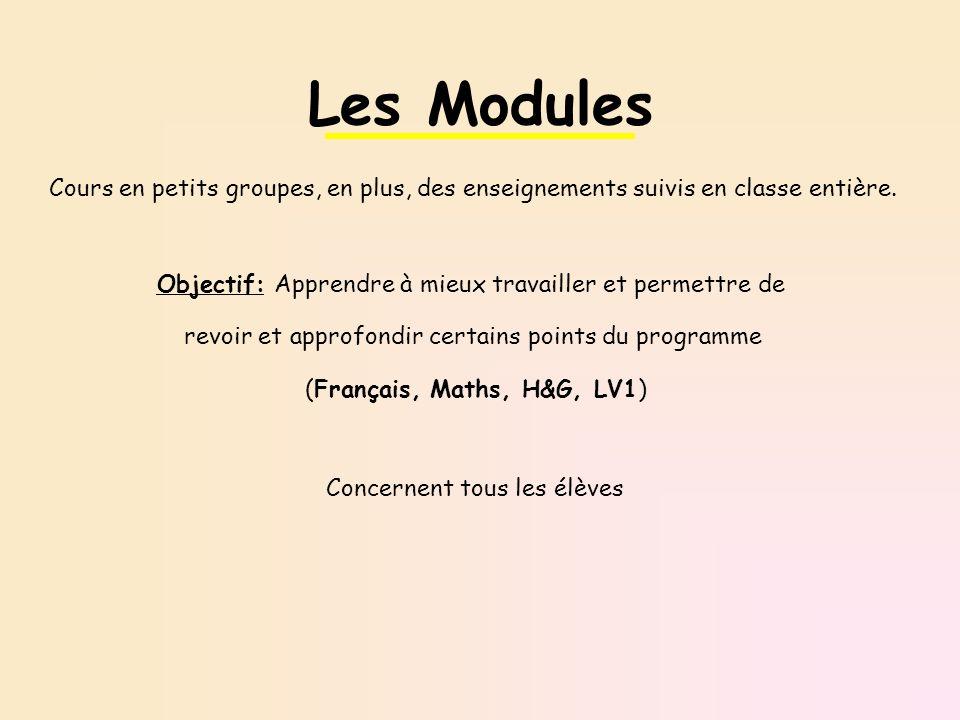 2 heures en petits groupes (8 élèves) en Français et en Maths Objectifs : aider à surmonter des difficultés avec une méthode de travail adaptée LAide Individualisée (AI)