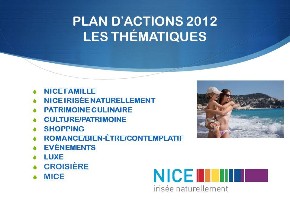 PLAN DACTIONS 2012 LES THÉMATIQUES NICE FAMILLE NICE IRISÉE NATURELLEMENT PATRIMOINE CULINAIRE CULTURE/PATRIMOINE SHOPPING ROMANCE/BIEN-ÊTRE/CONTEMPLATIF EVÉNEMENTS LUXE CROISIÈRE MICE