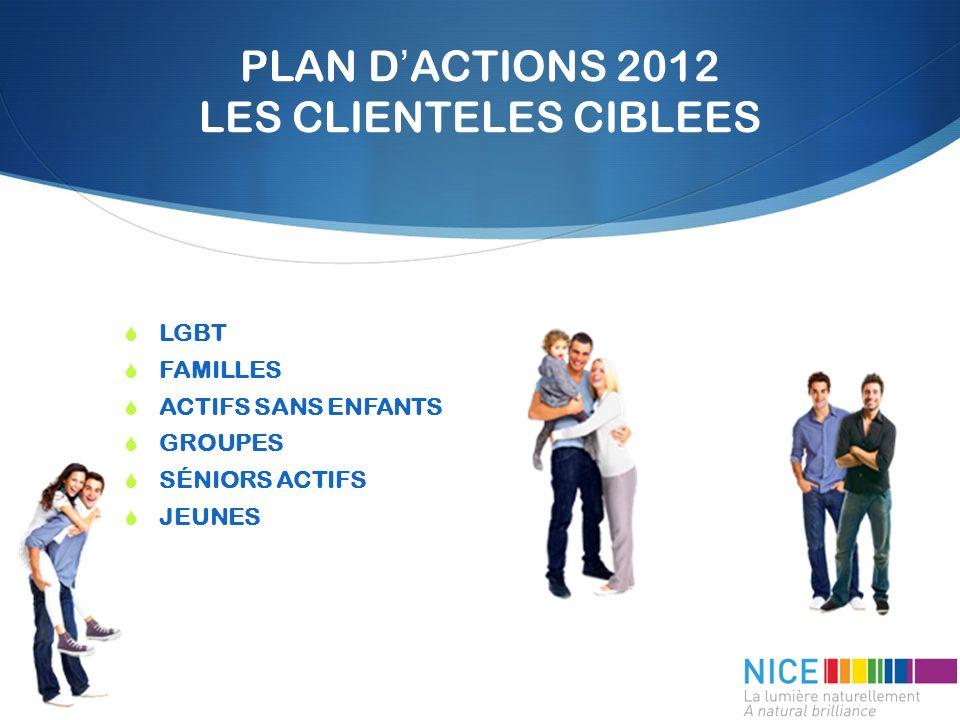 PLAN DACTIONS 2012 LES CLIENTELES CIBLEES LGBT FAMILLES ACTIFS SANS ENFANTS GROUPES SÉNIORS ACTIFS JEUNES