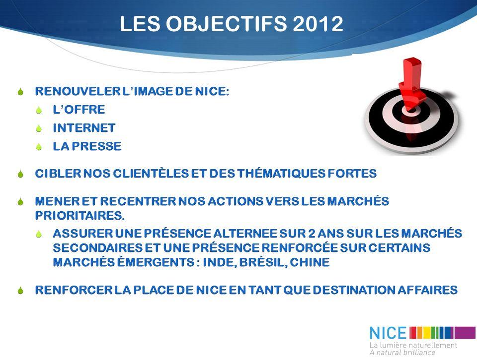 LES OBJECTIFS 2012
