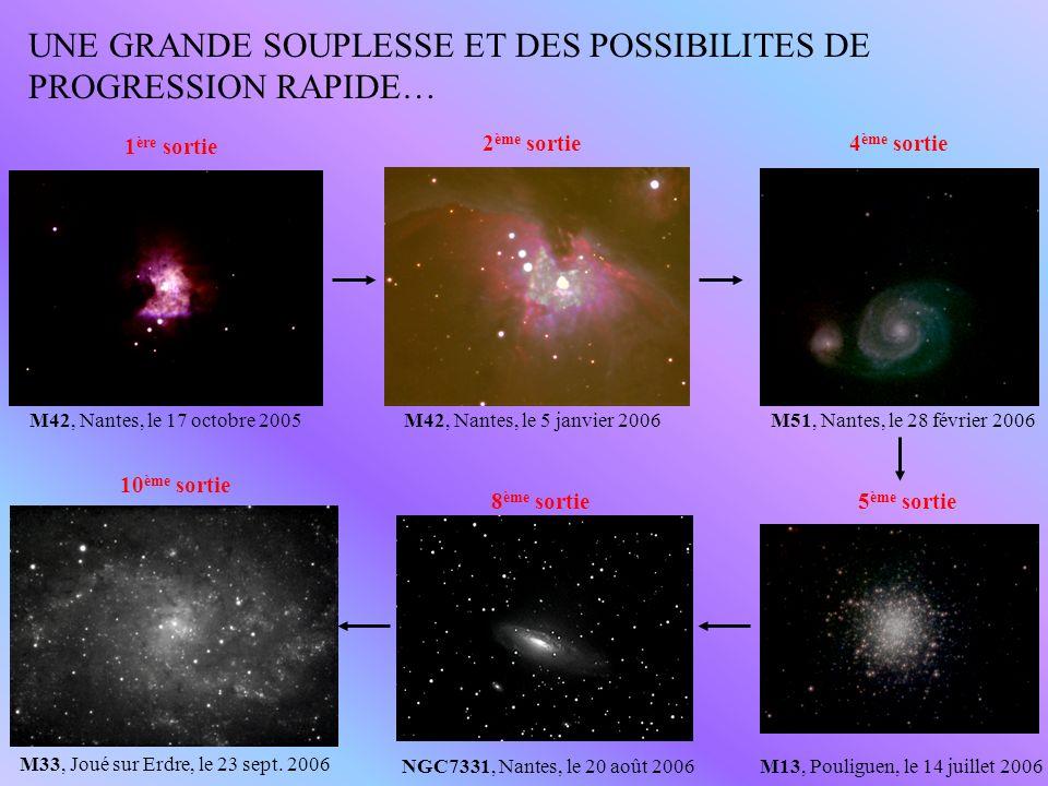 UNE GRANDE SOUPLESSE ET DES POSSIBILITES DE PROGRESSION RAPIDE… M42, Nantes, le 17 octobre 2005 1 ère sortie 5 ème sortie M13, Pouliguen, le 14 juille