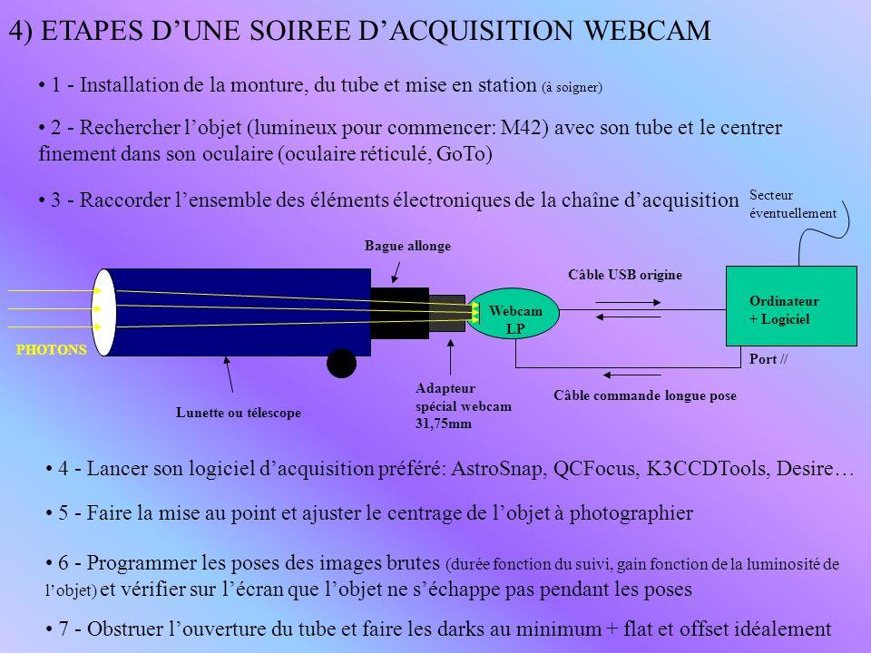4) ETAPES DUNE SOIREE DACQUISITION WEBCAM 1 - Installation de la monture, du tube et mise en station (à soigner) 2 - Rechercher lobjet (lumineux pour