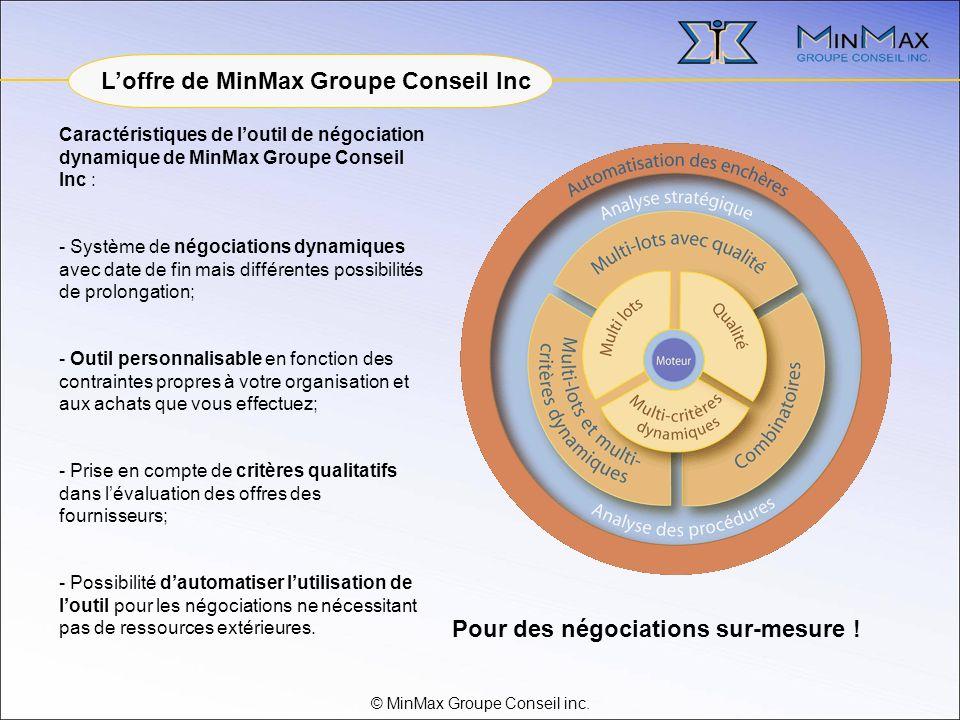 © MinMax Groupe Conseil inc. Caractéristiques de loutil de négociation dynamique de MinMax Groupe Conseil Inc : - Système de négociations dynamiques a