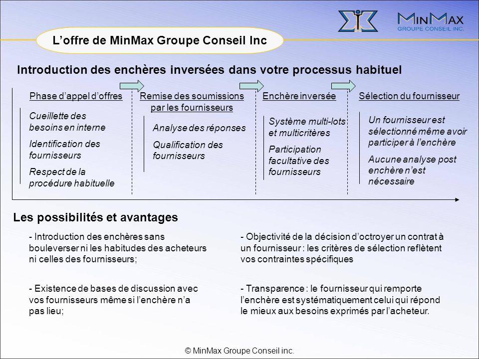 © MinMax Groupe Conseil inc. Introduction des enchères inversées dans votre processus habituel Loffre de MinMax Groupe Conseil Inc Remise des soumissi