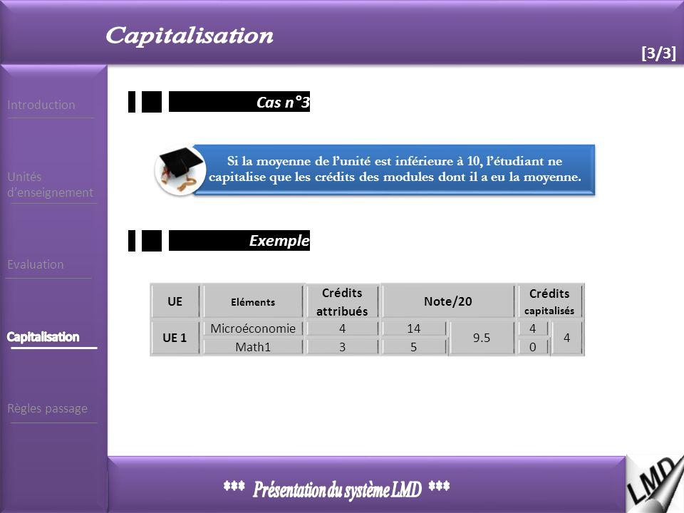 11 2 Si la moyenne de lunité est inférieure à 10, létudiant ne capitalise que les crédits des modules dont il a eu la moyenne. Exemple UE Eléments Cré