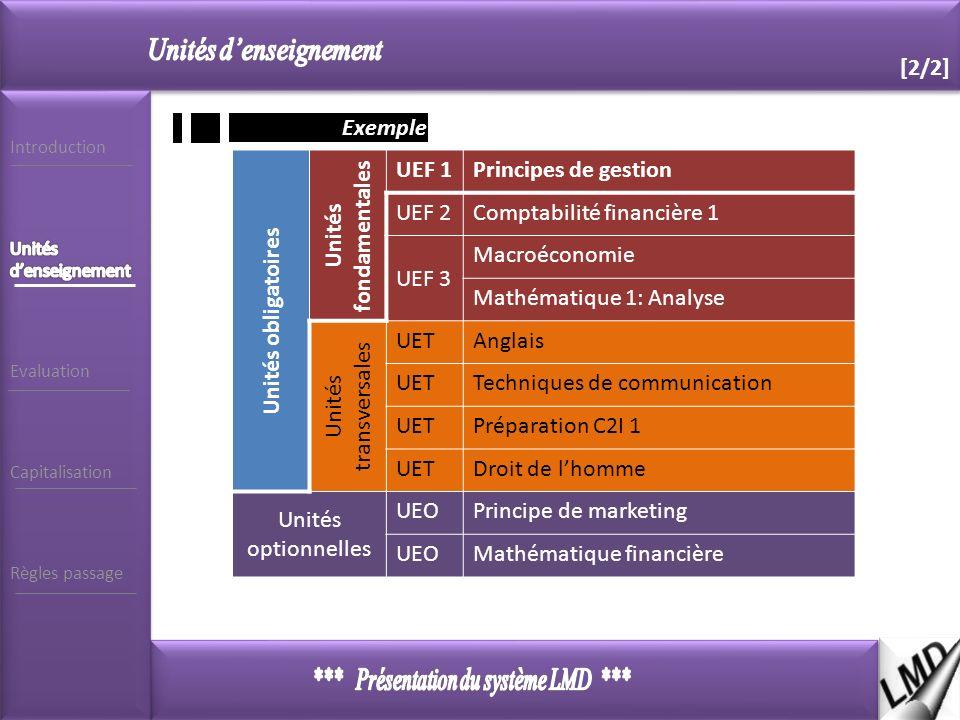 5 2 [2/2] Exemple Unités obligatoires Unités fondamentales UEF 1Principes de gestion UEF 2Comptabilité financière 1 UEF 3 Macroéconomie Mathématique 1
