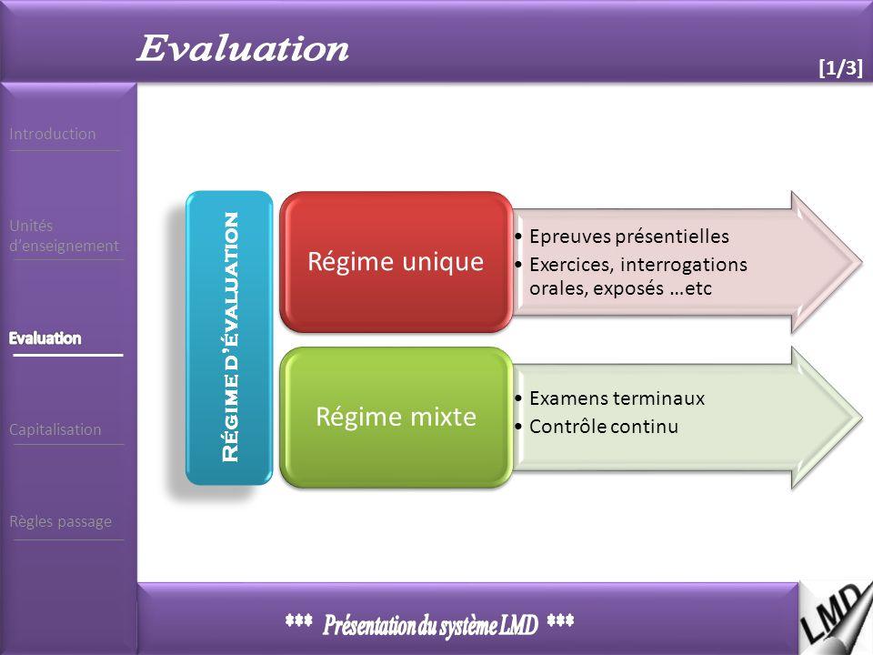 6 [1/3] 2 Epreuves présentielles Exercices, interrogations orales, exposés …etc Régime unique Examens terminaux Contrôle continu Régime mixte Régime dévaluation