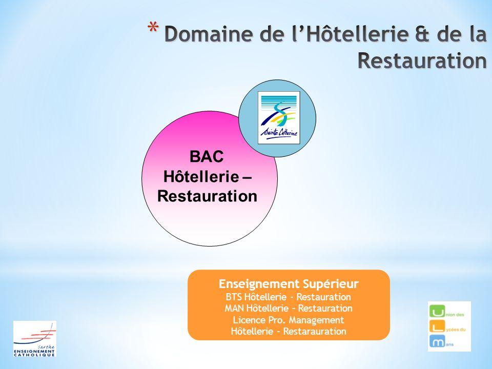 Enseignement Supérieur BTS Hôtellerie - Restauration MAN Hôtellerie – Restauration Licence Pro. Management Hôtellerie - Restarauration BAC Hôtellerie