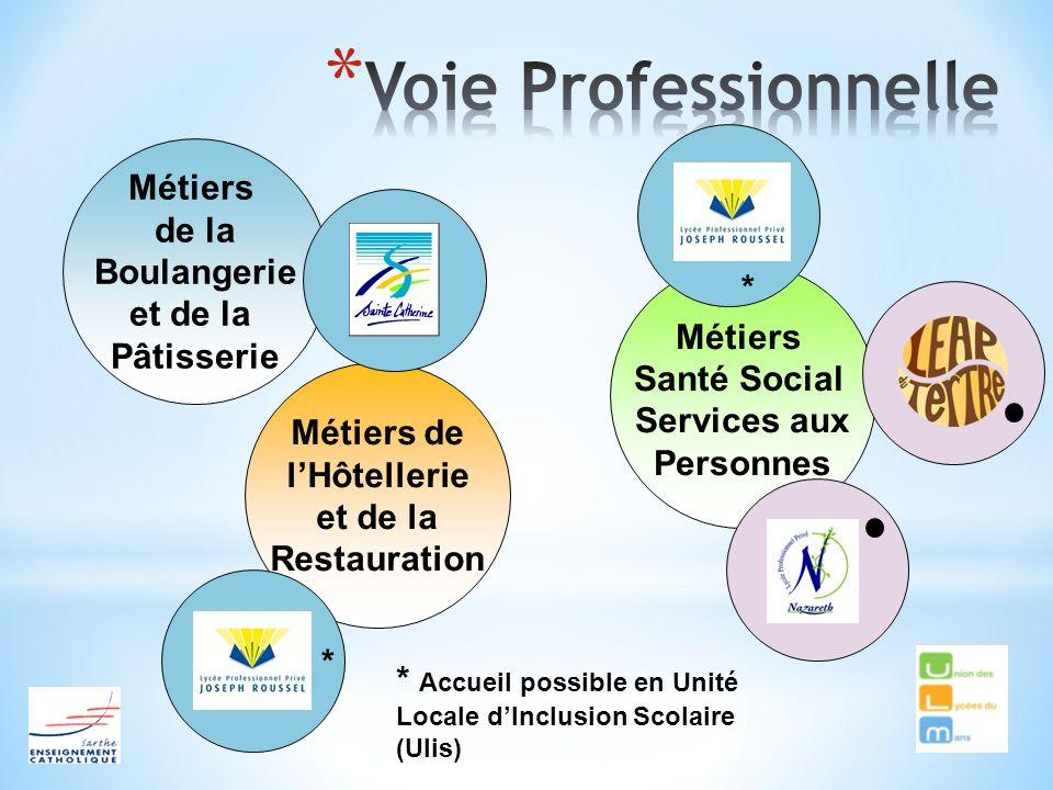 BAC L Littéraire Enseignement Supérieur CPGE Economique et Commerciale BTS Gestion PME PMI BTS Commerce International