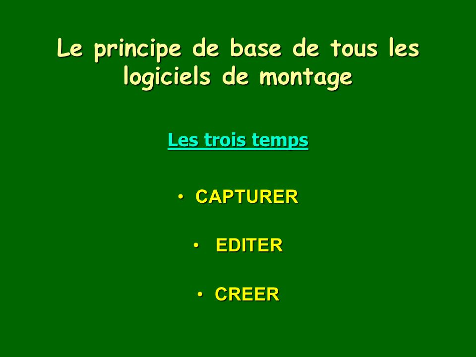Le principe de base de tous les logiciels de montage Les trois temps CAPTURERCAPTURER EDITER EDITER CREERCREER