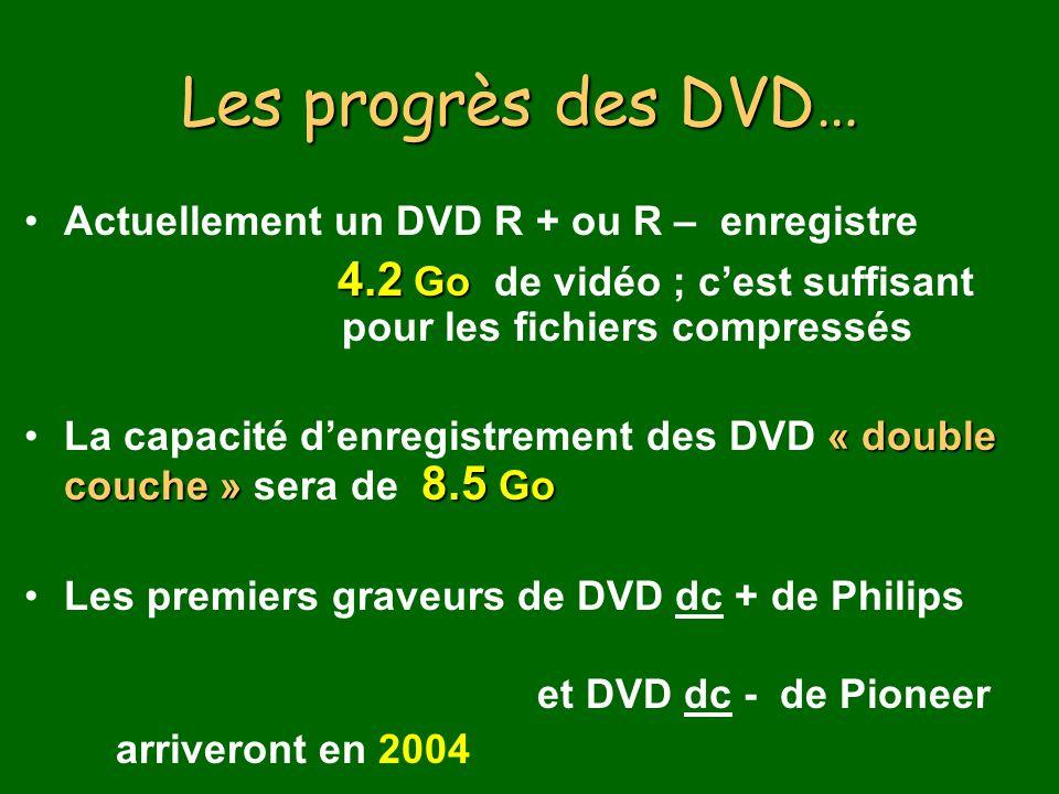 Les progrès des DVD… Actuellement un DVD R + ou R – enregistre 4.2 Go 4.2 Go de vidéo ; cest suffisant pour les fichiers compressés « double couche » 8.5 GoLa capacité denregistrement des DVD « double couche » sera de 8.5 Go Les premiers graveurs de DVD dc + de Philips et DVD dc - de Pioneer arriveront en 2004