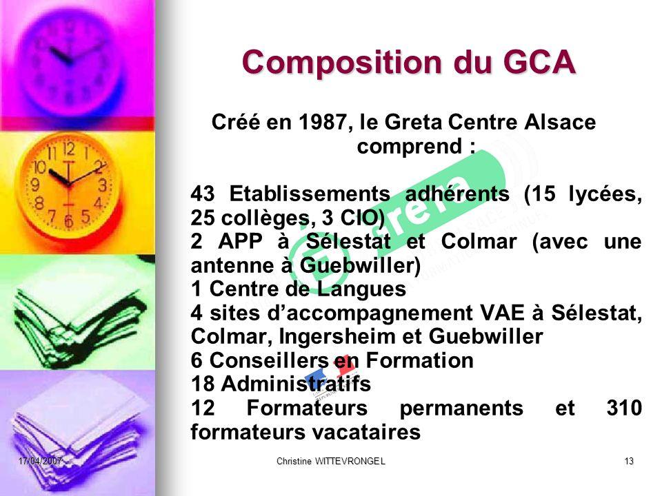 17/04/2007Christine WITTEVRONGEL13 Composition du GCA Créé en 1987, le Greta Centre Alsace comprend : 43 Etablissements adhérents (15 lycées, 25 collè