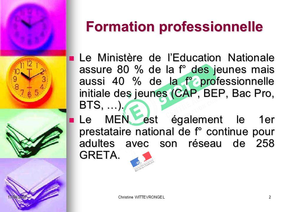 17/04/2007Christine WITTEVRONGEL2 Formation professionnelle Le Ministère de lEducation Nationale assure 80 % de la f° des jeunes mais aussi 40 % de la