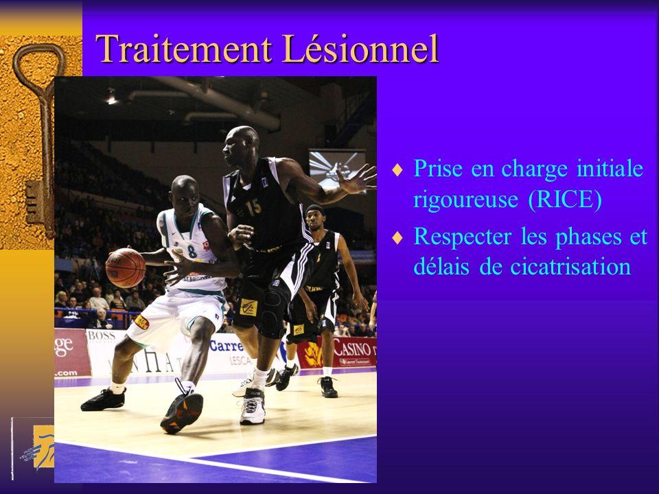 Traitement Lésionnel Prise en charge initiale rigoureuse (RICE) Respecter les phases et délais de cicatrisation