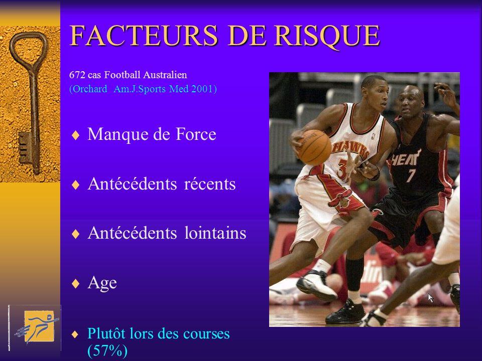 FACTEURS DE RISQUE Rôle Controversé du Manque de Souplesse Worrell Sports Med.