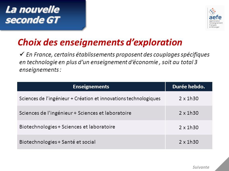 En France, certains établissements proposent des couplages spécifiques en technologie en plus dun enseignement déconomie, soit au total 3 enseignements : La nouvelle seconde GT Choix des enseignements dexploration EnseignementsDurée hebdo.
