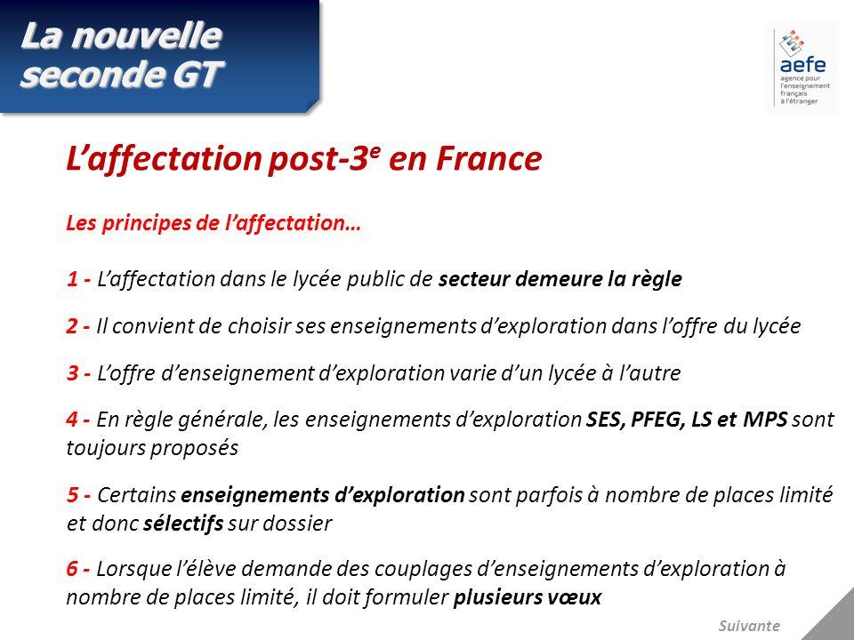 La nouvelle seconde GT Suivante Laffectation post-3 e en France Les principes de laffectation… 1 - Laffectation dans le lycée public de secteur demeure la règle 2 - Il convient de choisir ses enseignements dexploration dans loffre du lycée 3 - Loffre denseignement dexploration varie dun lycée à lautre 4 - En règle générale, les enseignements dexploration SES, PFEG, LS et MPS sont toujours proposés 5 - Certains enseignements dexploration sont parfois à nombre de places limité et donc sélectifs sur dossier 6 - Lorsque lélève demande des couplages denseignements dexploration à nombre de places limité, il doit formuler plusieurs vœux