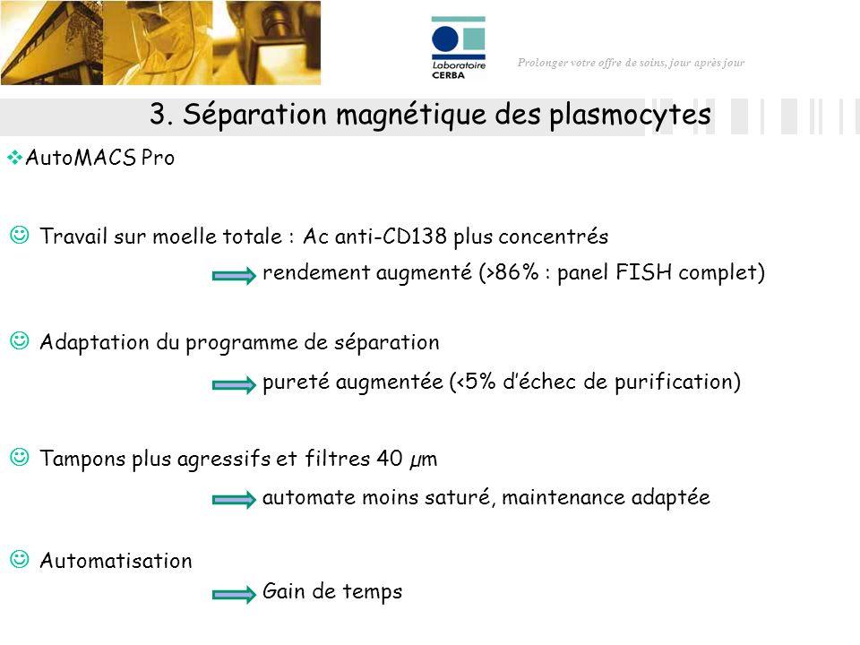 Prolonger votre offre de soins, jour après jour AutoMACS Pro 3. Séparation magnétique des plasmocytes Adaptation du programme de séparation Travail su