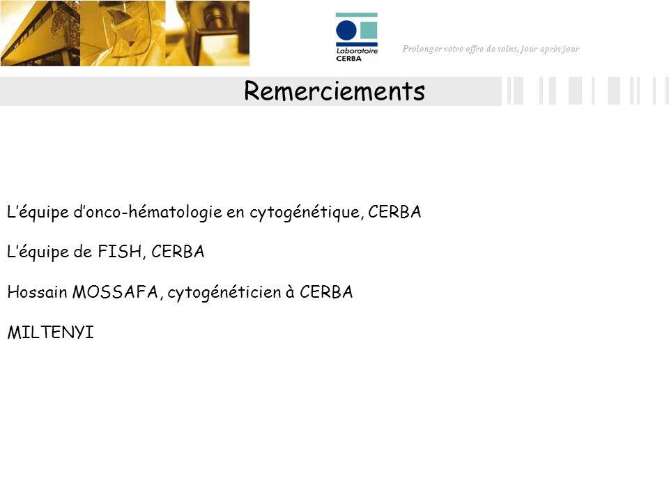 Prolonger votre offre de soins, jour après jour Remerciements Léquipe donco-hématologie en cytogénétique, CERBA Léquipe de FISH, CERBA Hossain MOSSAFA
