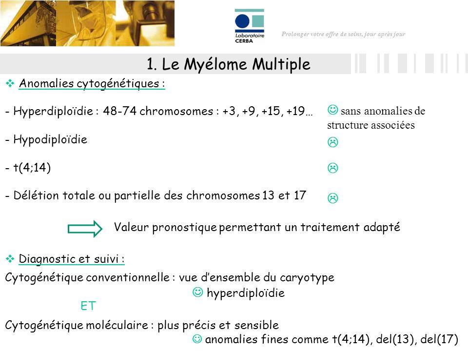 Prolonger votre offre de soins, jour après jour Anomalies cytogénétiques : - Hyperdiploïdie : 48-74 chromosomes : +3, +9, +15, +19… - Hypodiploïdie -