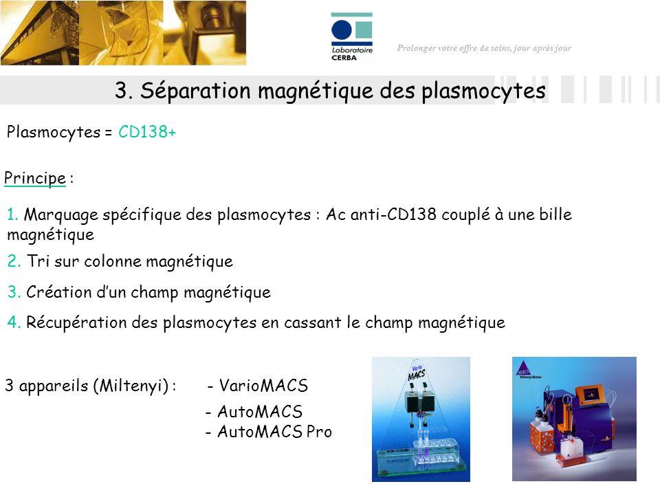Prolonger votre offre de soins, jour après jour 3. Séparation magnétique des plasmocytes Plasmocytes = CD138+ 1. Marquage spécifique des plasmocytes :