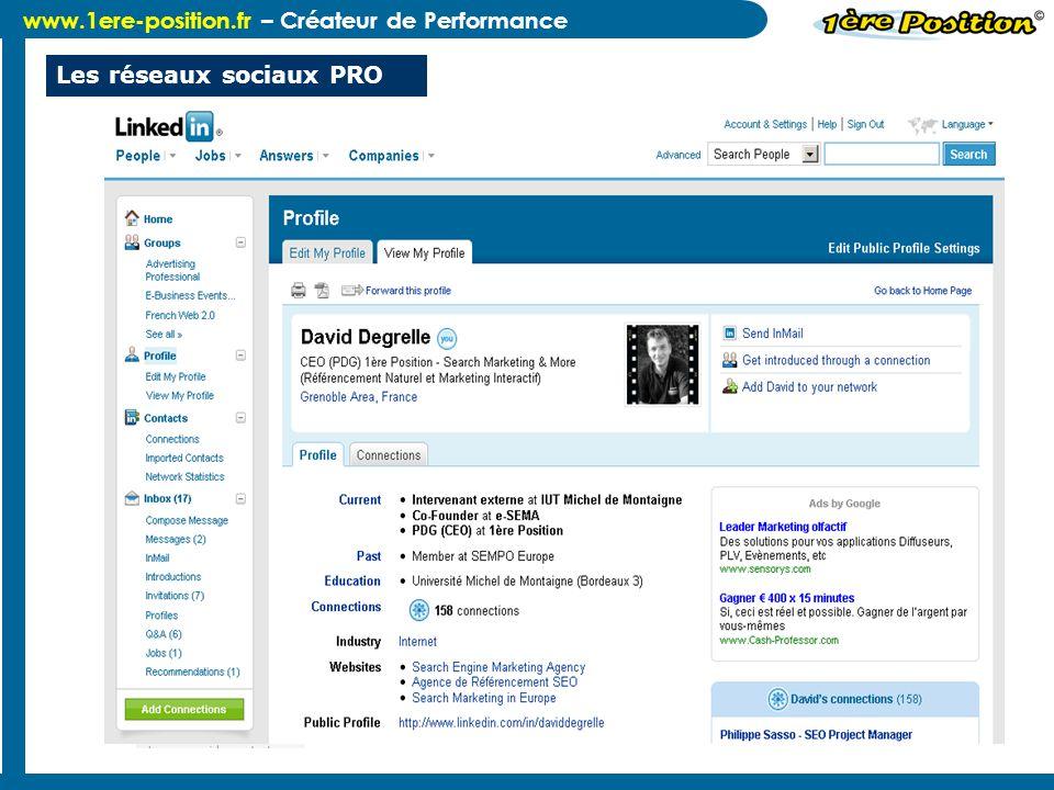 www.1ere-position.fr – Créateur de Performance Les réseaux sociaux PRO