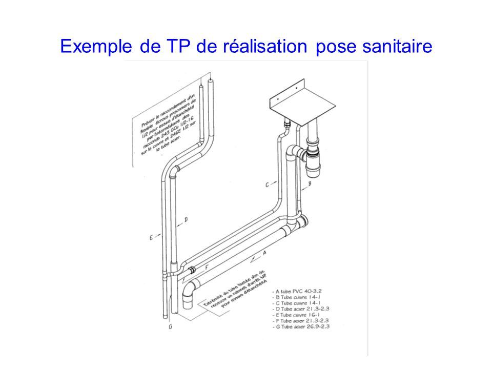 Exemple de TP de réalisation pose sanitaire