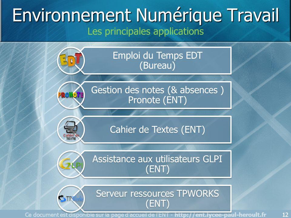 Ce document est disponible sur la page d'accueil de l'ENT - http://ent.lycee-paul-heroult.fr12 Emploi du Temps EDT (Bureau) Gestion des notes (& absen