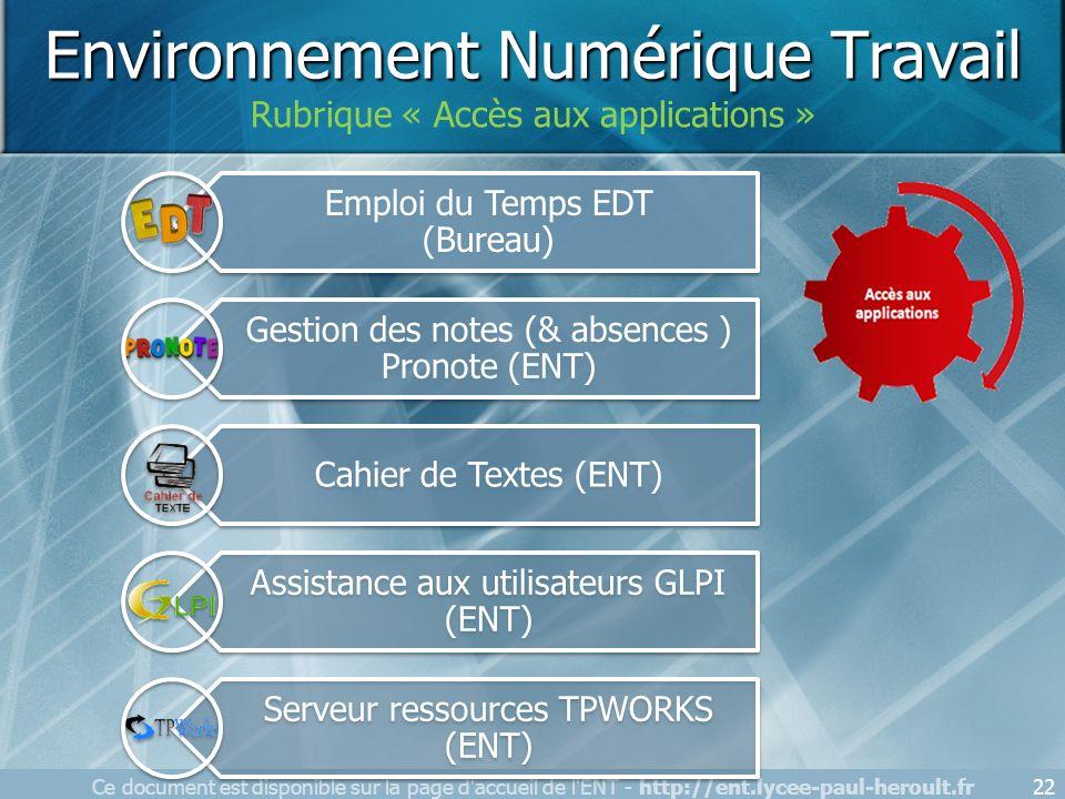 Ce document est disponible sur la page d'accueil de l'ENT - http://ent.lycee-paul-heroult.fr22 Environnement Numérique Travail Rubrique « Accès aux ap