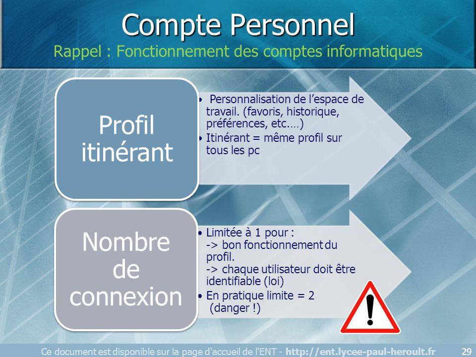 Compte Personnel Rappel : Fonctionnement des comptes informatiques Ce document est disponible sur la page d'accueil de l'ENT - http://ent.lycee-paul-h
