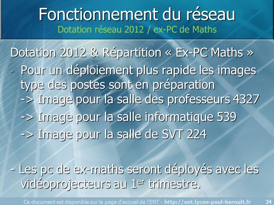 Dotation 2012 & Répartition « Ex-PC Maths » - Pour un déploiement plus rapide les images type des postes sont en préparation -> Image pour la salle de