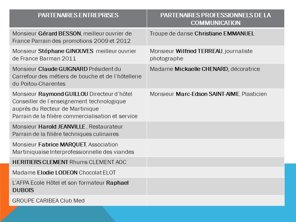 PARTENAIRES ENTREPRISESPARTENAIRES PROFESSIONNELS DE LA COMMUNICATION Monsieur Gérard BESSON, meilleur ouvrier de France Parrain des promotions 2009 e