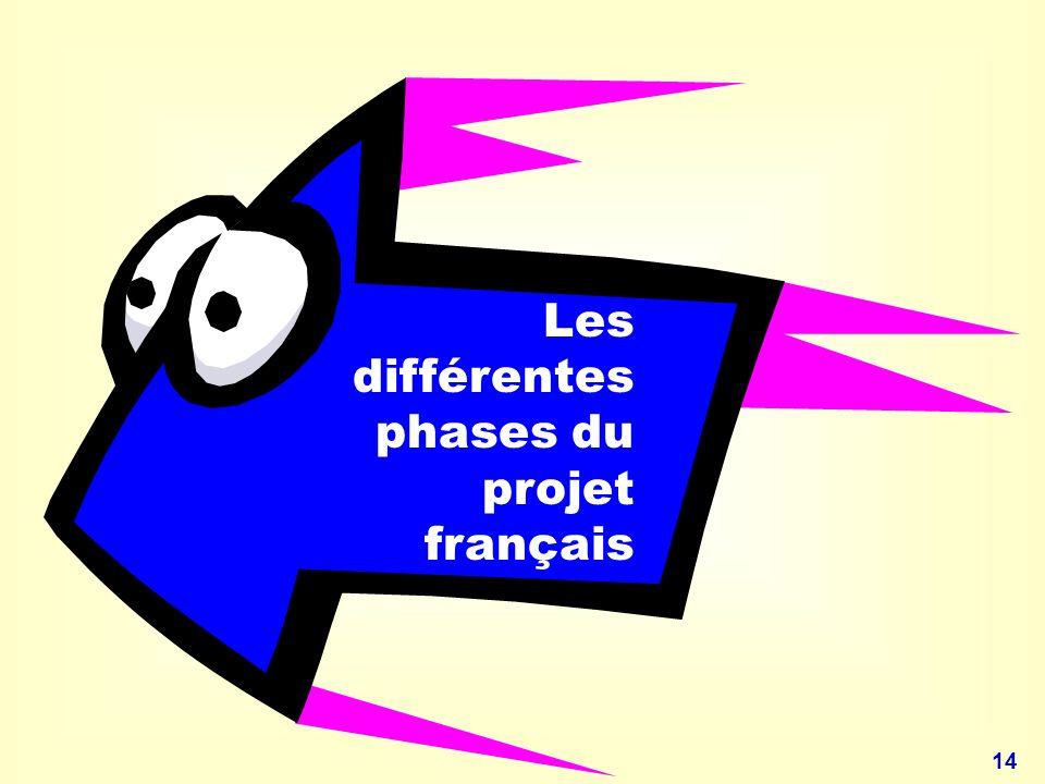 14 Les différentes phases du projet français