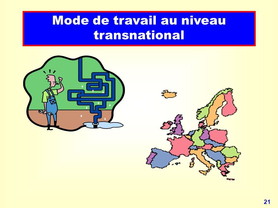 21 Mode de travail au niveau transnational