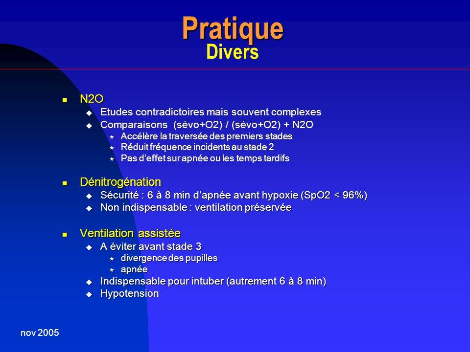 nov 2005 Pratique Pratique Divers N2O N2O Etudes contradictoires mais souvent complexes Comparaisons (sévo+O2) / (sévo+O2) + N2O Accélère la traversée