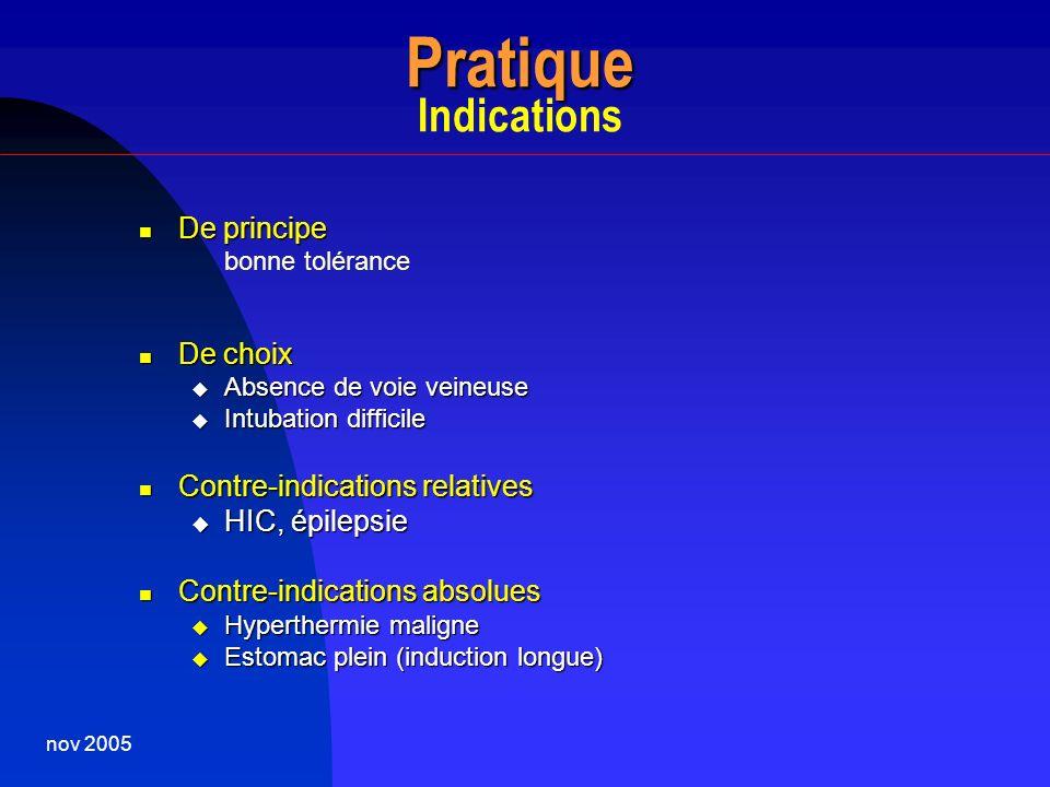 nov 2005 Pratique Pratique Indications De principe De principe bonne tolérance De choix De choix Absence de voie veineuse Absence de voie veineuse Int