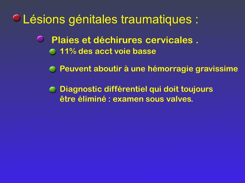 Lésions génitales traumatiques : Plaies et déchirures cervicales. 11% des acct voie basse Peuvent aboutir à une hémorragie gravissime Diagnostic diffé