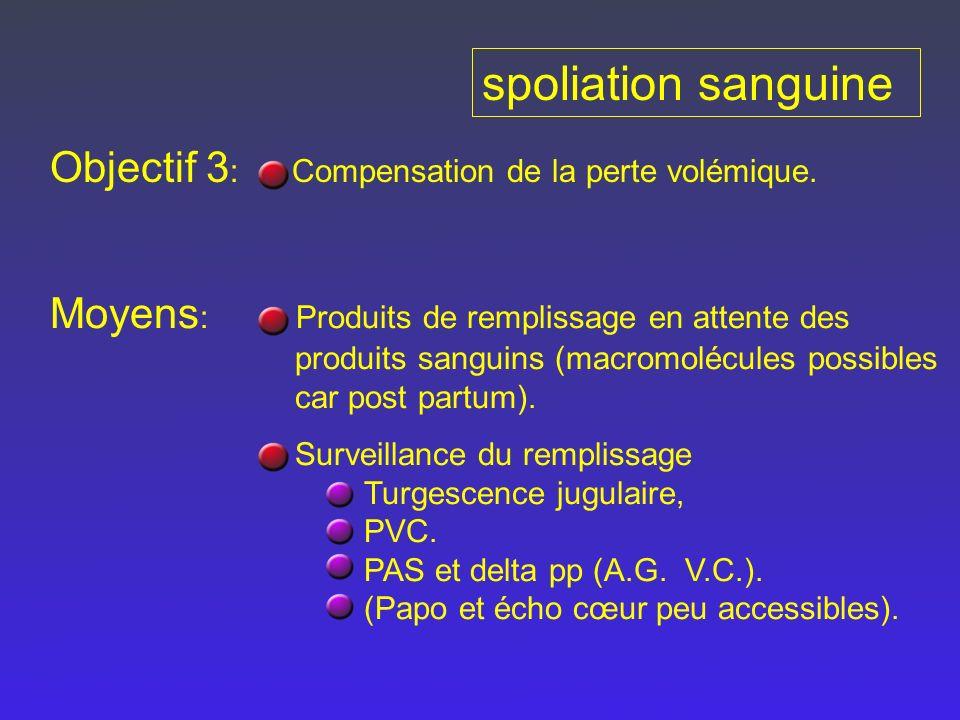 spoliation sanguine Objectif 3 : Compensation de la perte volémique. Moyens : Produits de remplissage en attente des produits sanguins (macromolécules